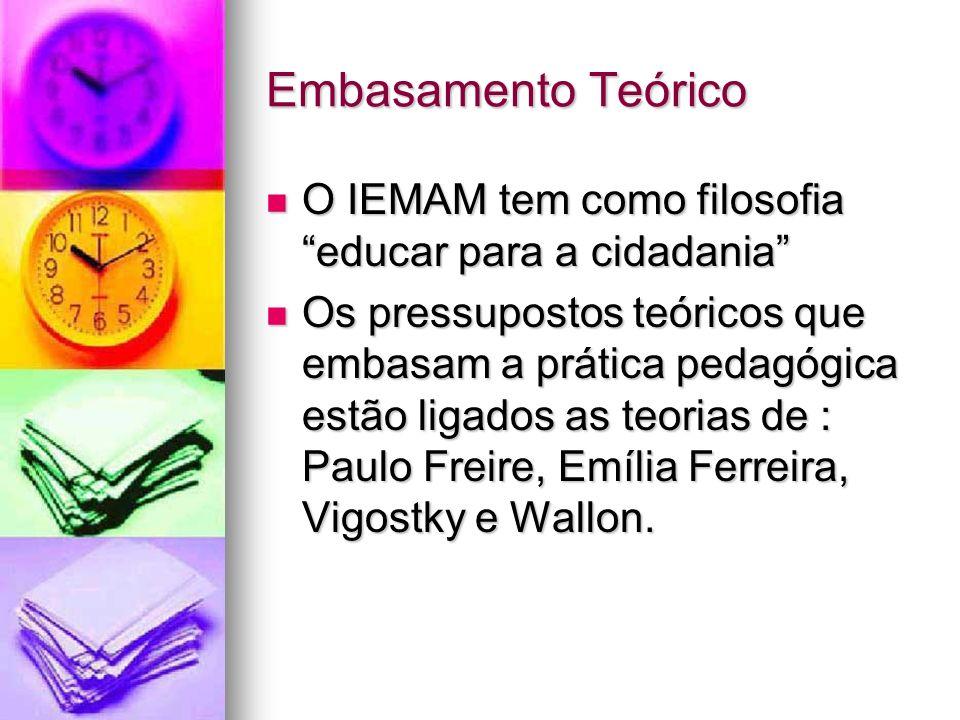 Embasamento Teórico O IEMAM tem como filosofia educar para a cidadania