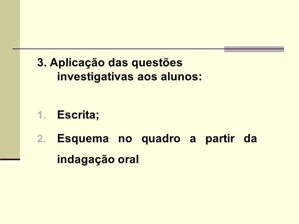 3. Aplicação das questões investigativas aos alunos: