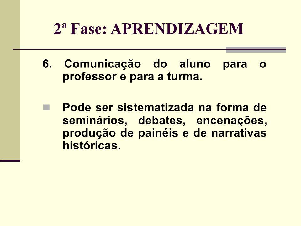 2ª Fase: APRENDIZAGEM 6. Comunicação do aluno para o professor e para a turma.