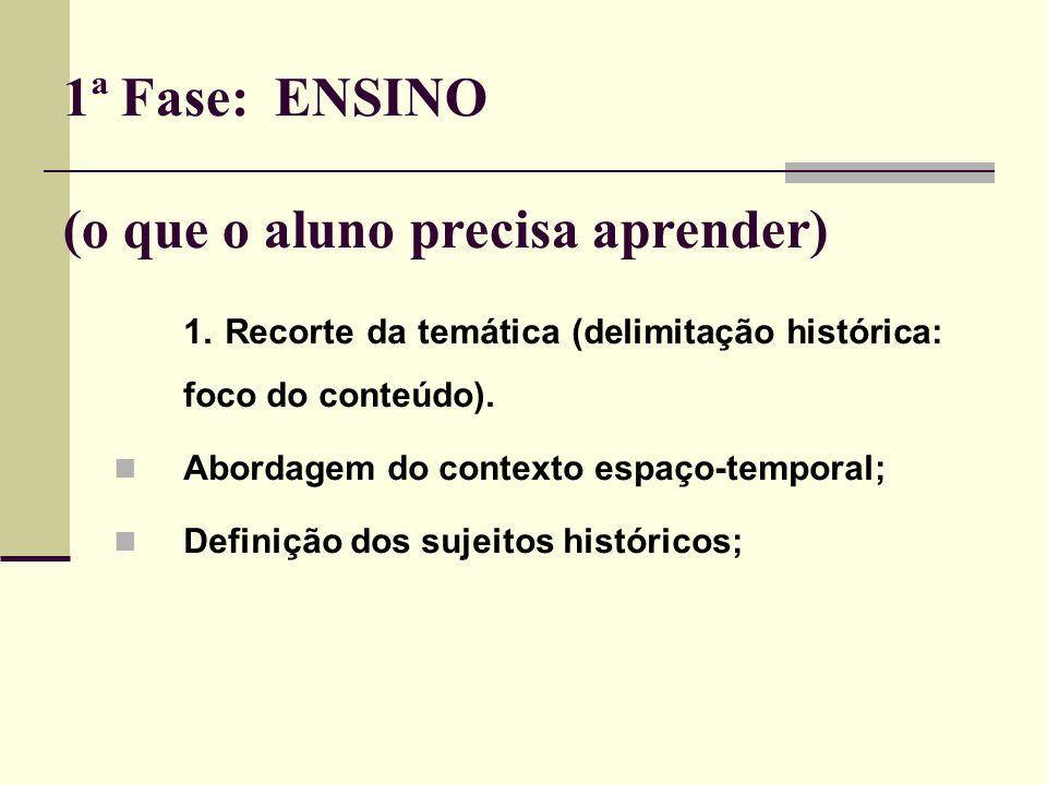 1ª Fase: ENSINO (o que o aluno precisa aprender)