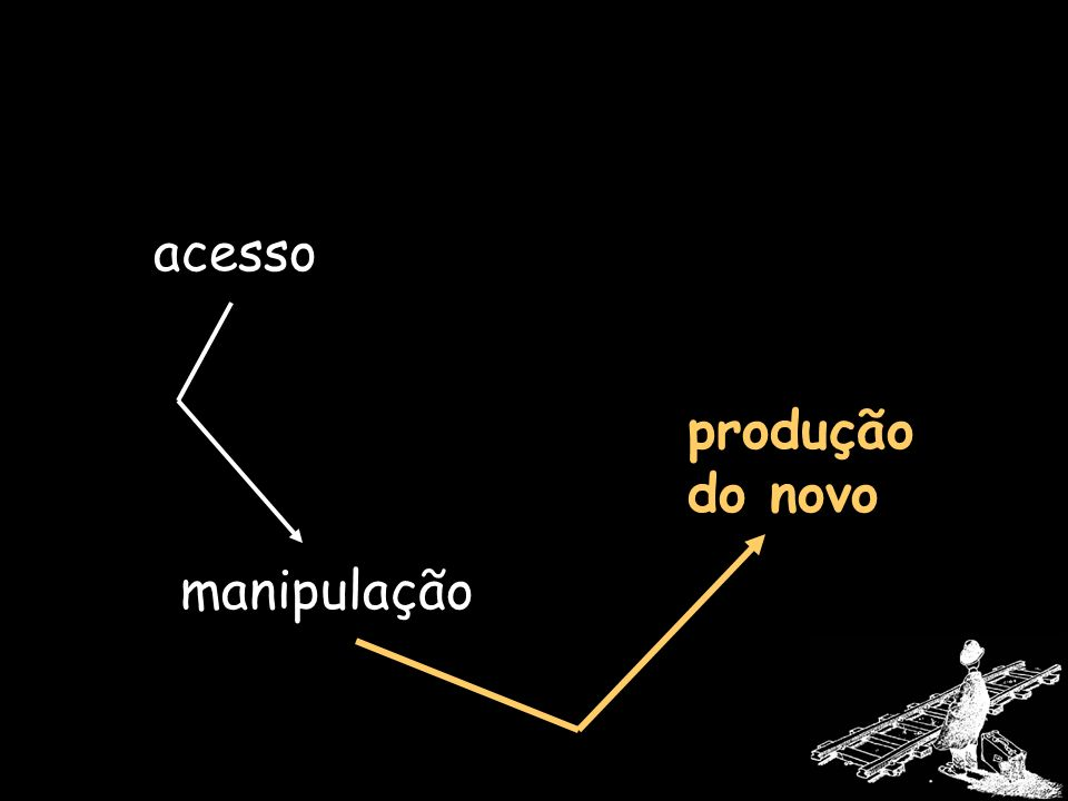 acesso produção do novo manipulação