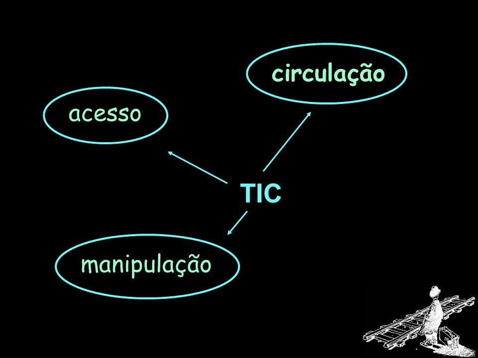 circulação acesso TIC manipulação