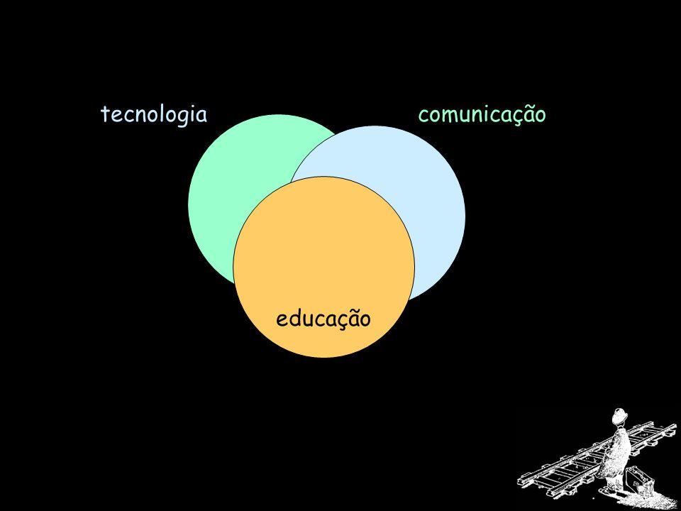 tecnologia comunicação educação