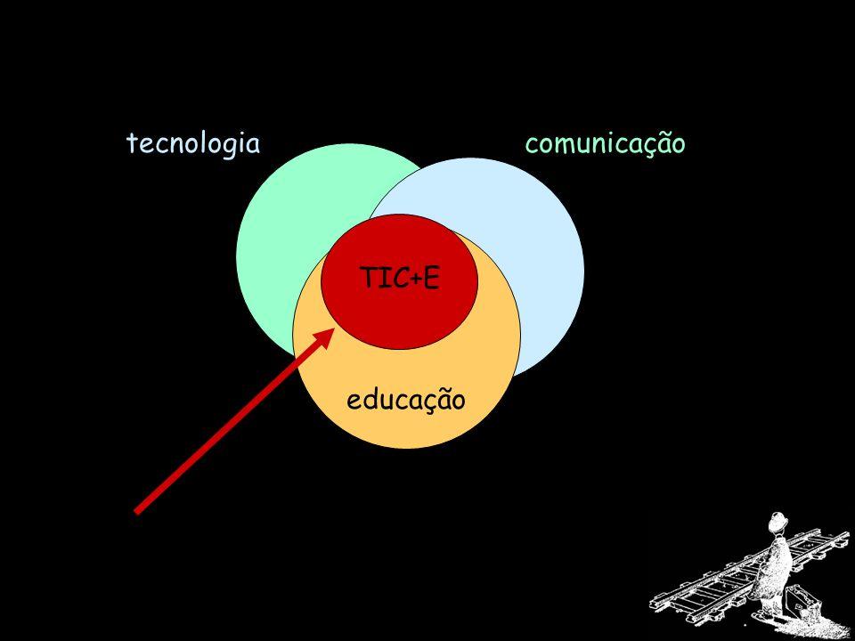 tecnologia comunicação TIC+E educação