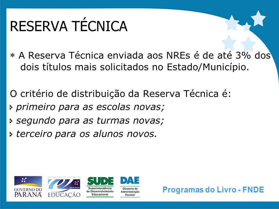 RESERVA TÉCNICA  A Reserva Técnica enviada aos NREs é de até 3% dos dois títulos mais solicitados no Estado/Município.
