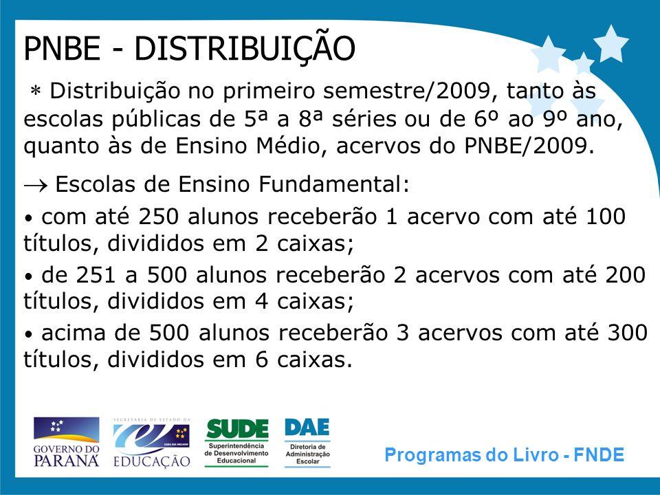PNBE - DISTRIBUIÇÃO  Escolas de Ensino Fundamental: