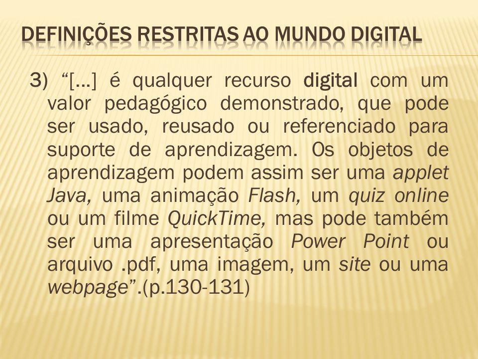 Definições Restritas ao mundo digital