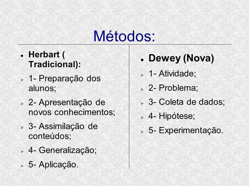 Métodos: Dewey (Nova) Herbart ( Tradicional):