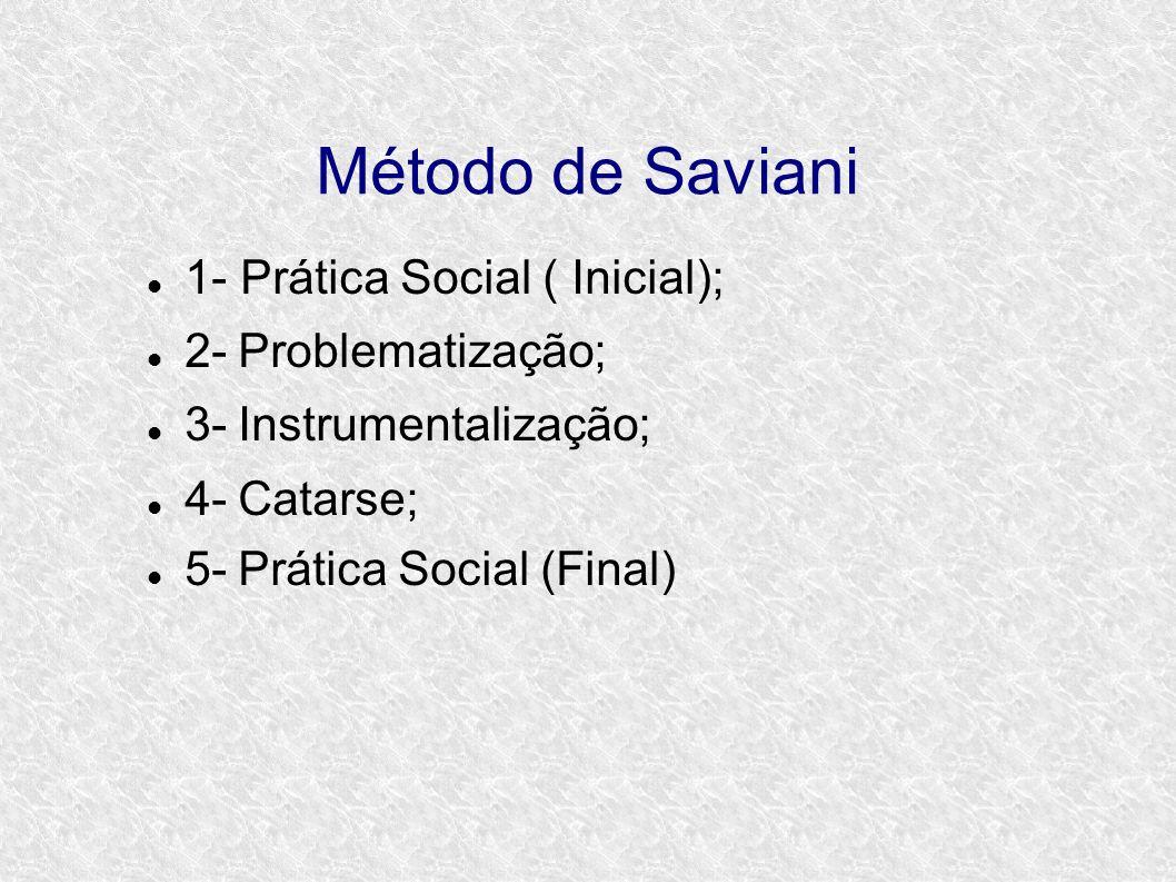 Método de Saviani 1- Prática Social ( Inicial); 2- Problematização;