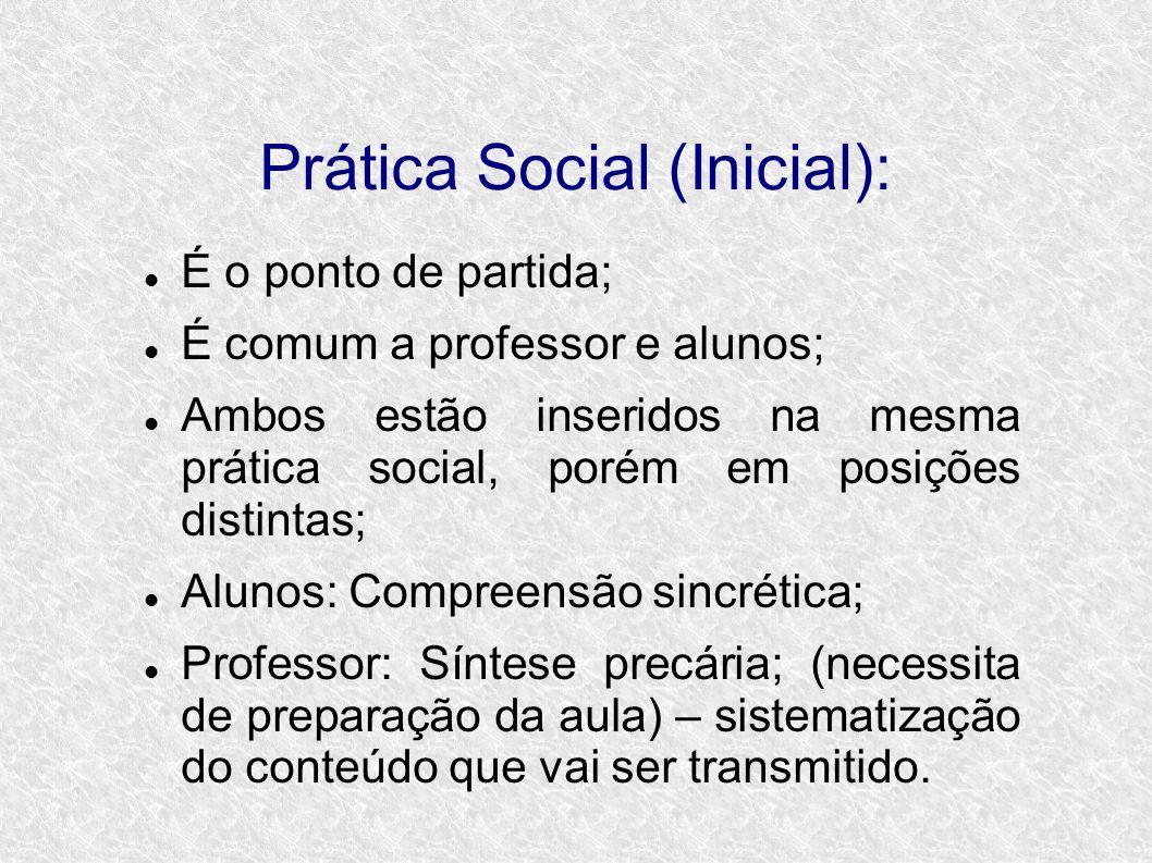 Prática Social (Inicial):