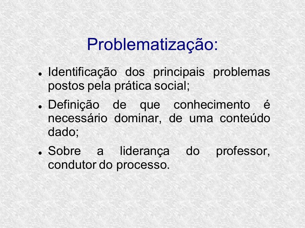 Problematização: Identificação dos principais problemas postos pela prática social;