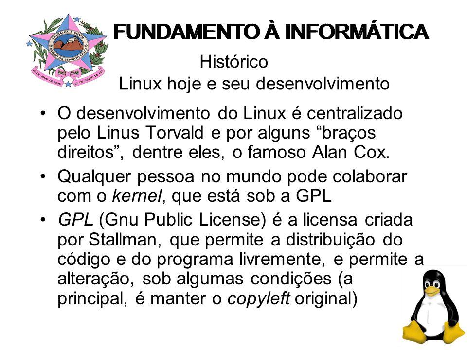 Histórico Linux hoje e seu desenvolvimento