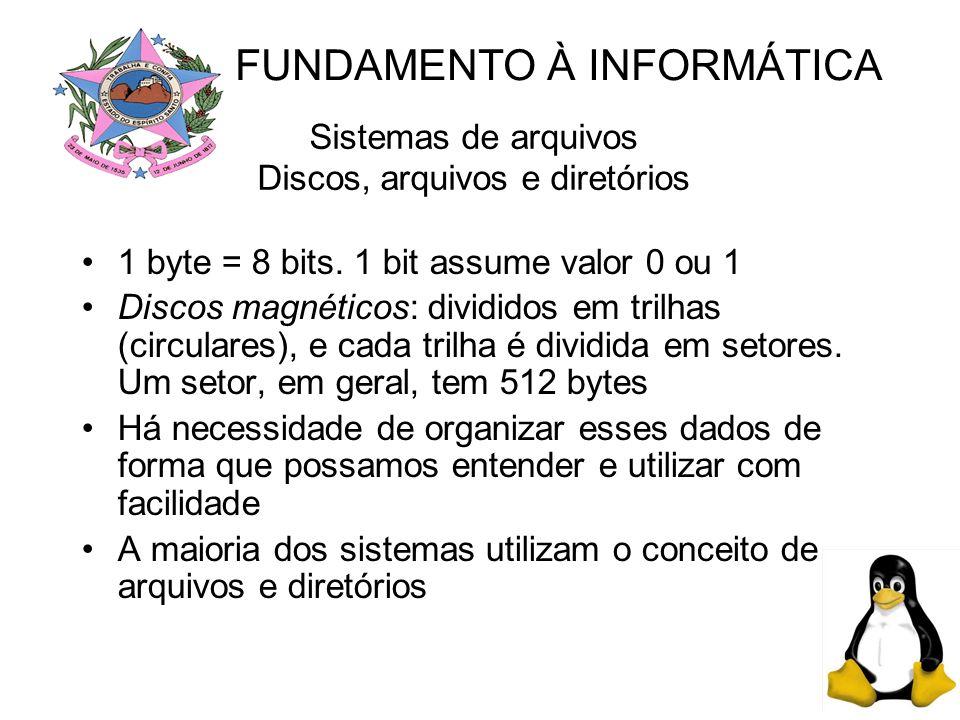 Sistemas de arquivos Discos, arquivos e diretórios
