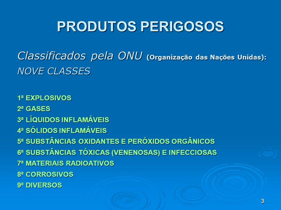 PRODUTOS PERIGOSOSClassificados pela ONU (Organização das Nações Unidas): NOVE CLASSES. 1ª EXPLOSIVOS.