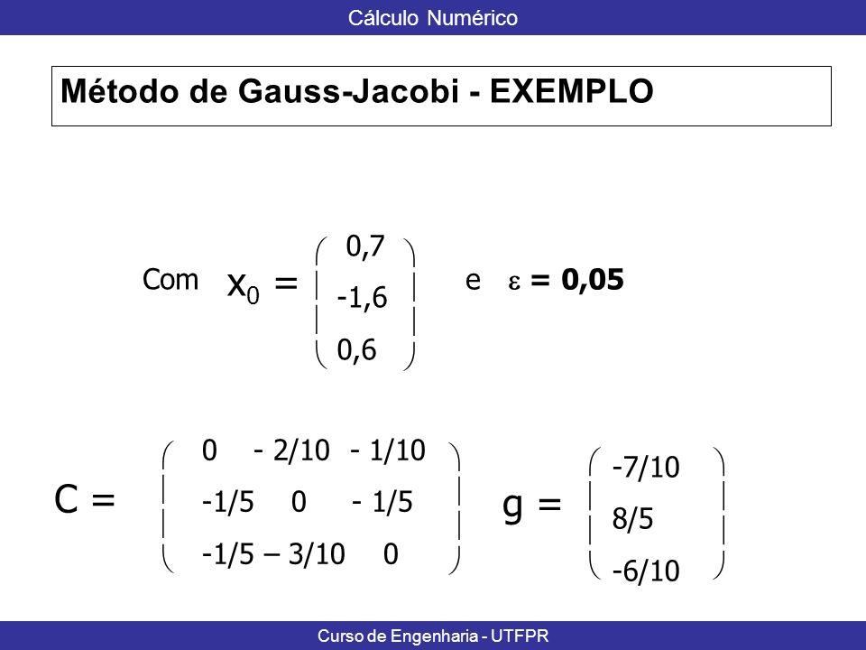 x0 = C = g = Método de Gauss-Jacobi - EXEMPLO 0,7 -1,6 0,6      
