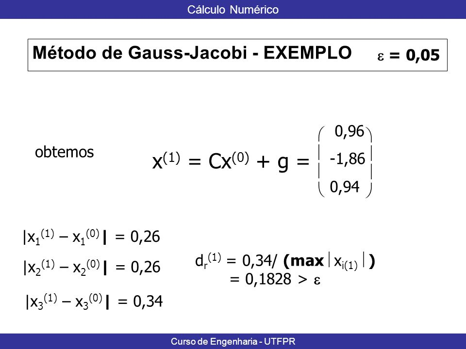 x(1) = Cx(0) + g = Método de Gauss-Jacobi - EXEMPLO  = 0,05 0,96  