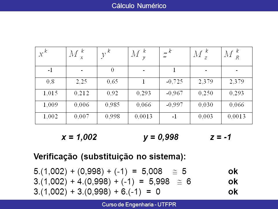 Verificação (substituição no sistema):