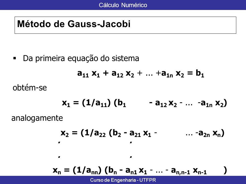 Método de Gauss-Jacobi