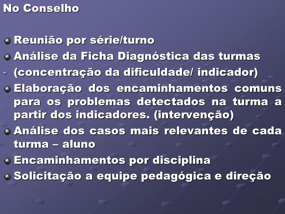 No Conselho Reunião por série/turno. Análise da Ficha Diagnóstica das turmas. (concentração da dificuldade/ indicador)