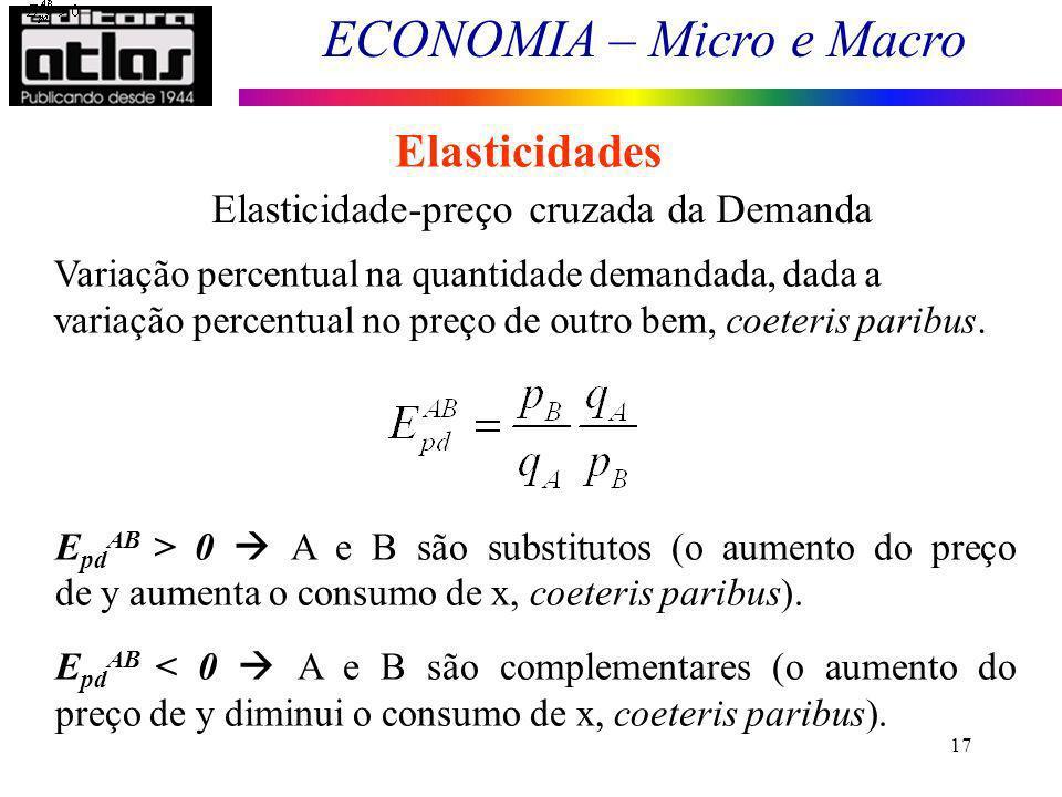 Elasticidades Elasticidade-preço cruzada da Demanda