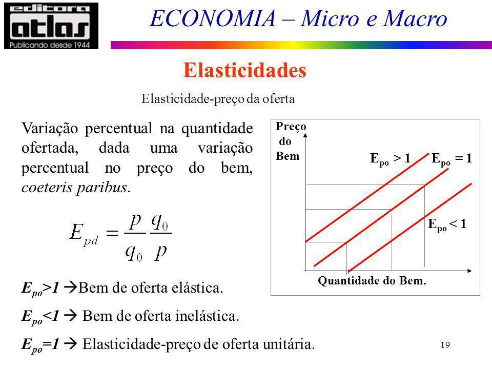 Elasticidades Elasticidade-preço da oferta.