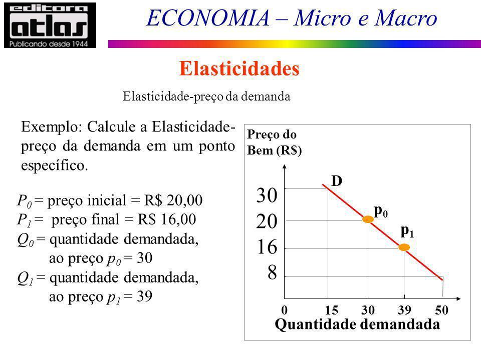Elasticidades Elasticidade-preço da demanda. Exemplo: Calcule a Elasticidade-preço da demanda em um ponto específico.