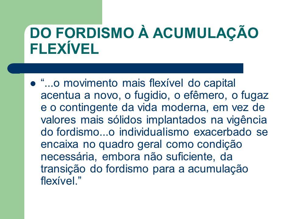 DO FORDISMO À ACUMULAÇÃO FLEXÍVEL