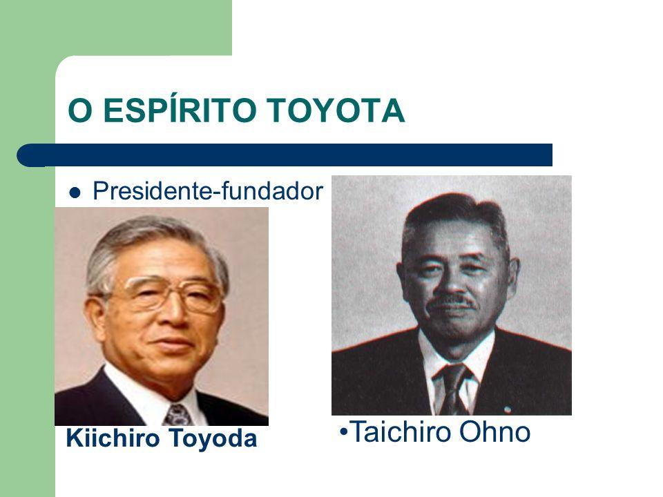 O ESPÍRITO TOYOTA Taichiro Ohno Presidente-fundador da fábrica Toyota