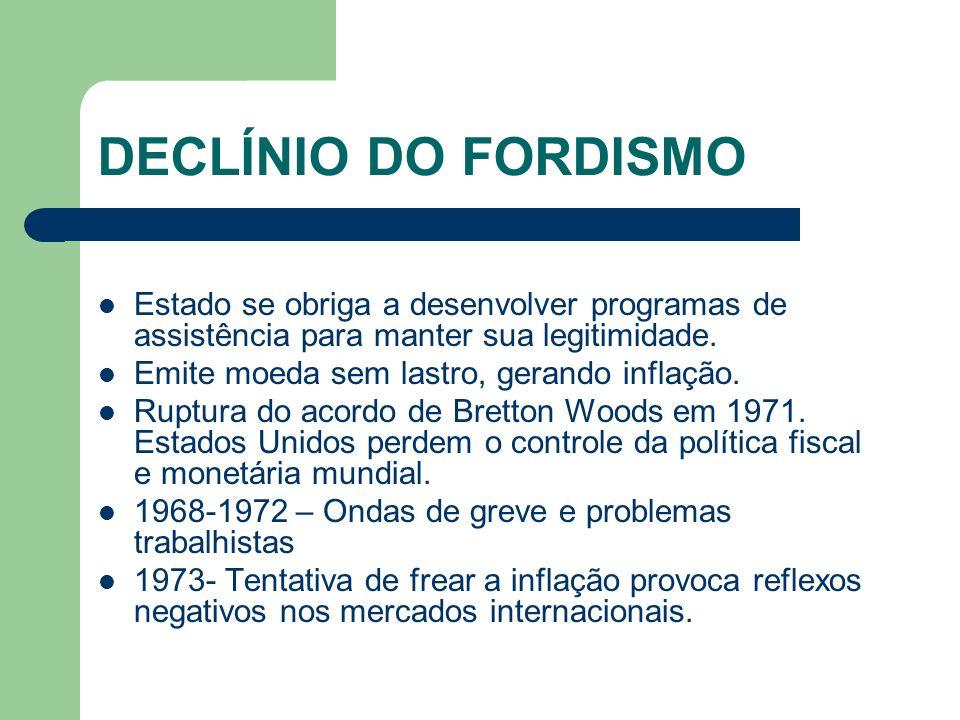 DECLÍNIO DO FORDISMO Estado se obriga a desenvolver programas de assistência para manter sua legitimidade.