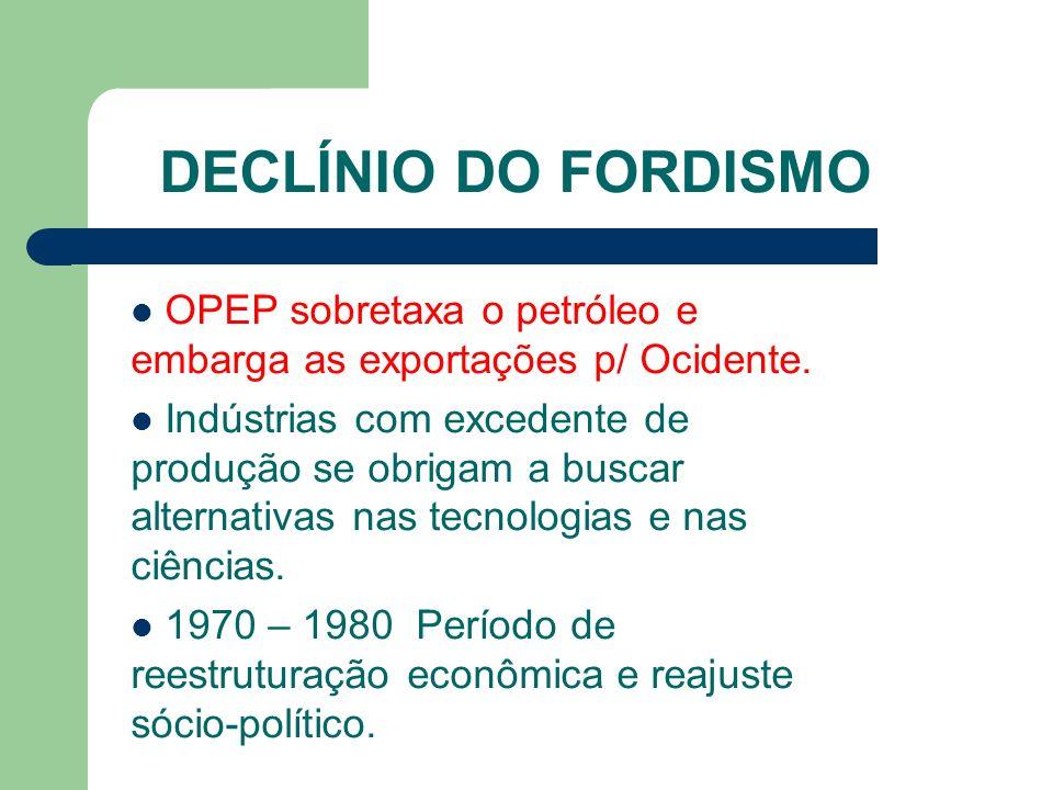 DECLÍNIO DO FORDISMO OPEP sobretaxa o petróleo e embarga as exportações p/ Ocidente.