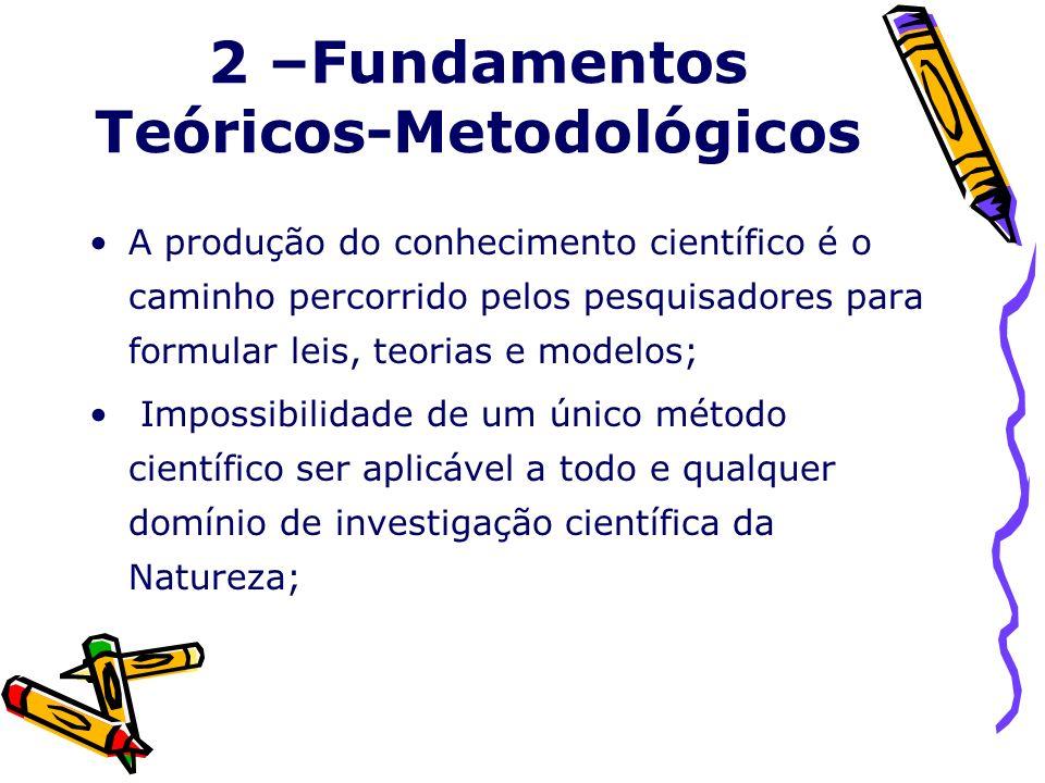 2 –Fundamentos Teóricos-Metodológicos