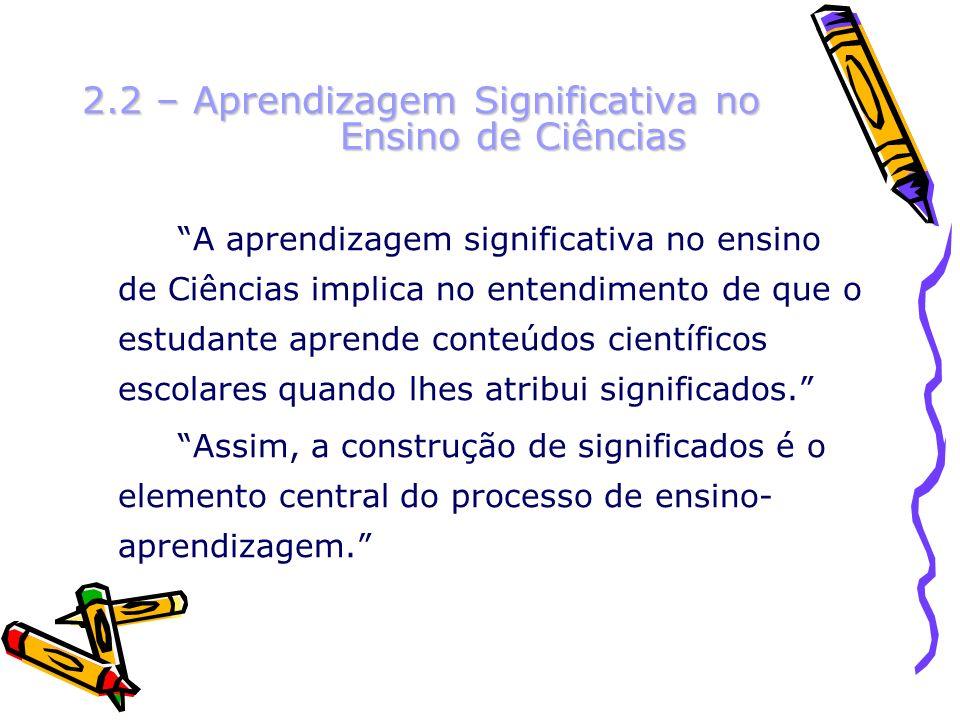 2.2 – Aprendizagem Significativa no Ensino de Ciências