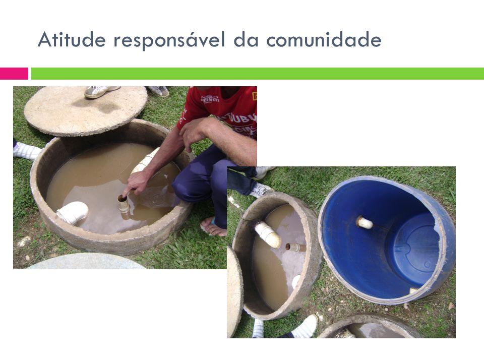 Atitude responsável da comunidade