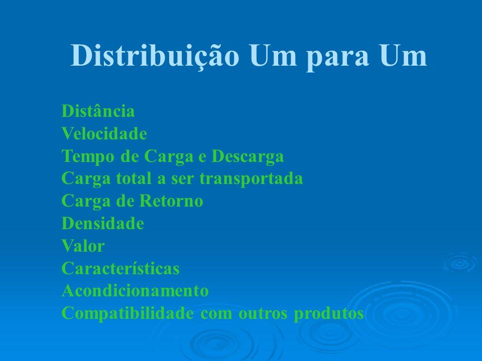 Distribuição Um para Um