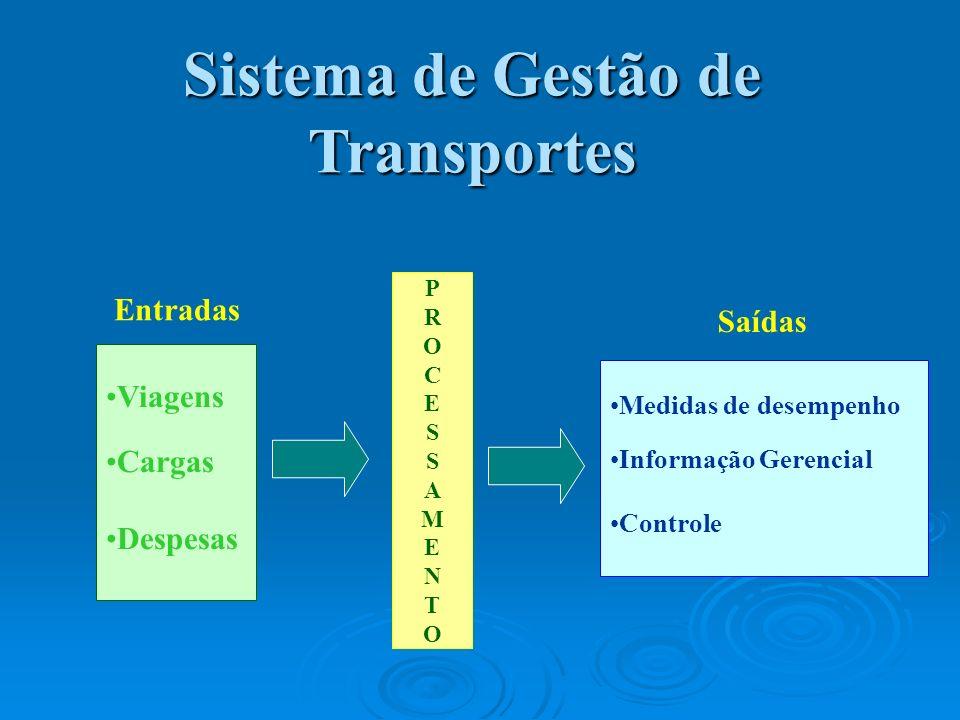 Sistema de Gestão de Transportes