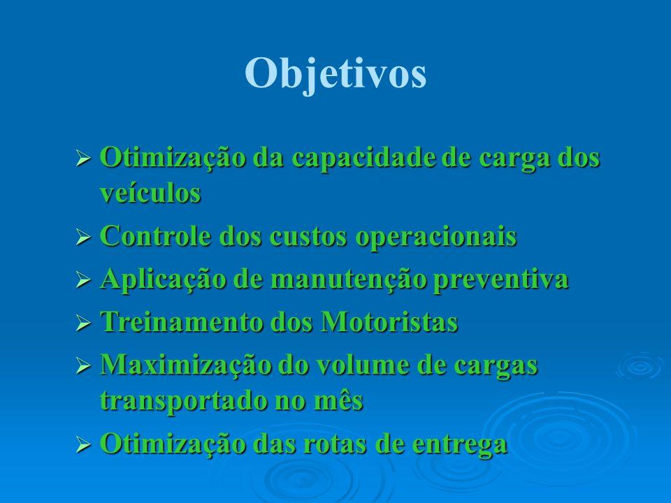 Objetivos Otimização da capacidade de carga dos veículos