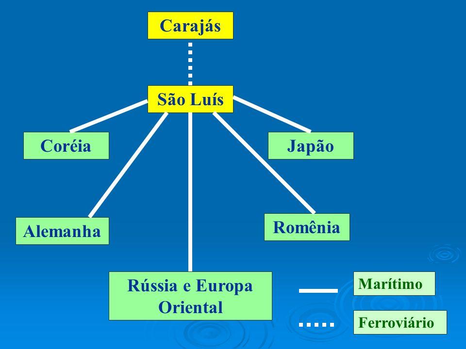 Rússia e Europa Oriental