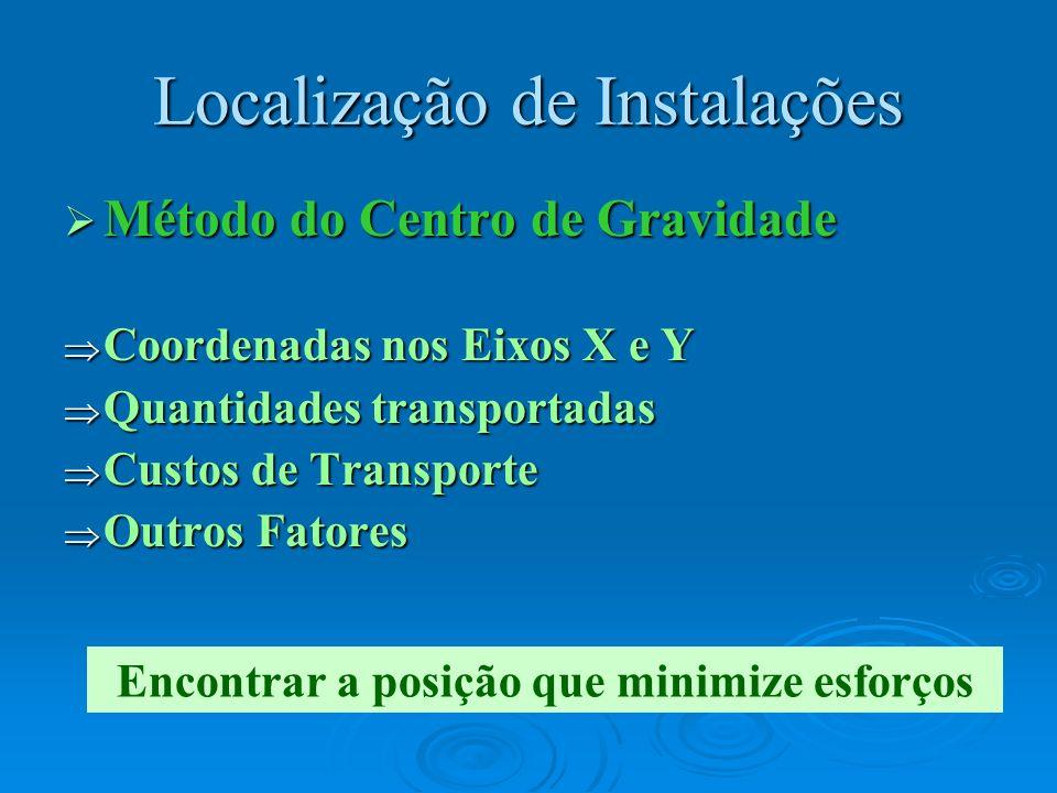 Localização de Instalações