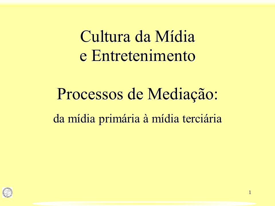 Cultura da Mídia e Entretenimento Processos de Mediação: