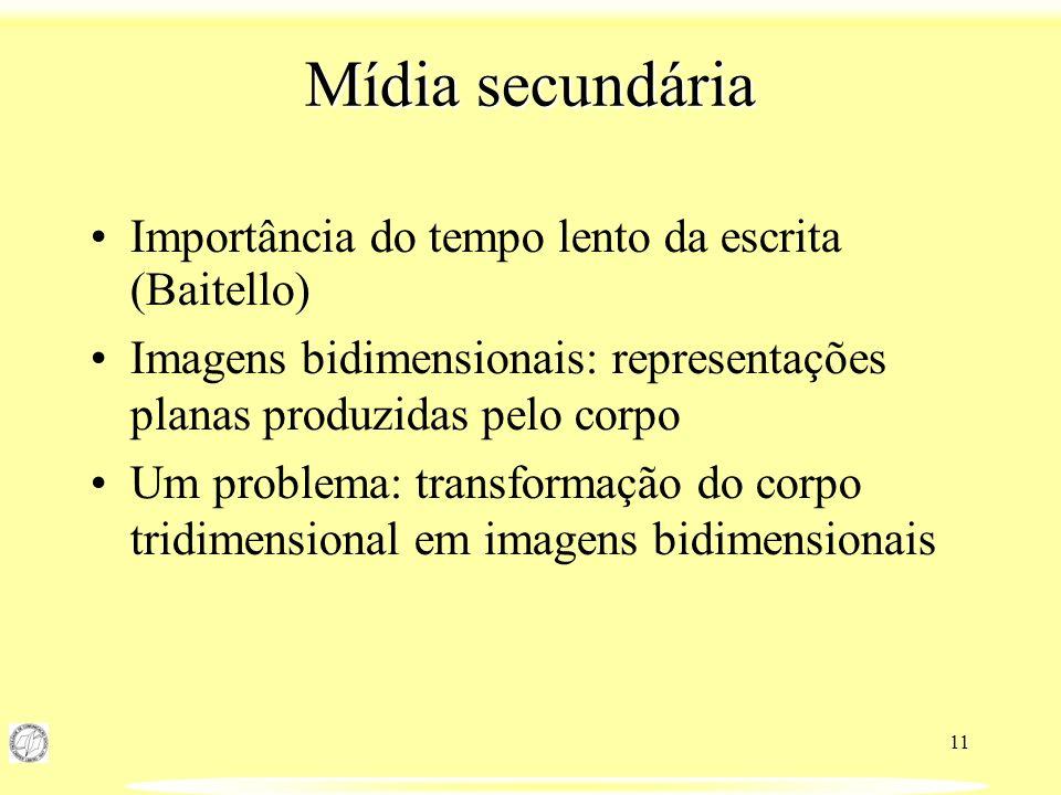 Mídia secundária Importância do tempo lento da escrita (Baitello)