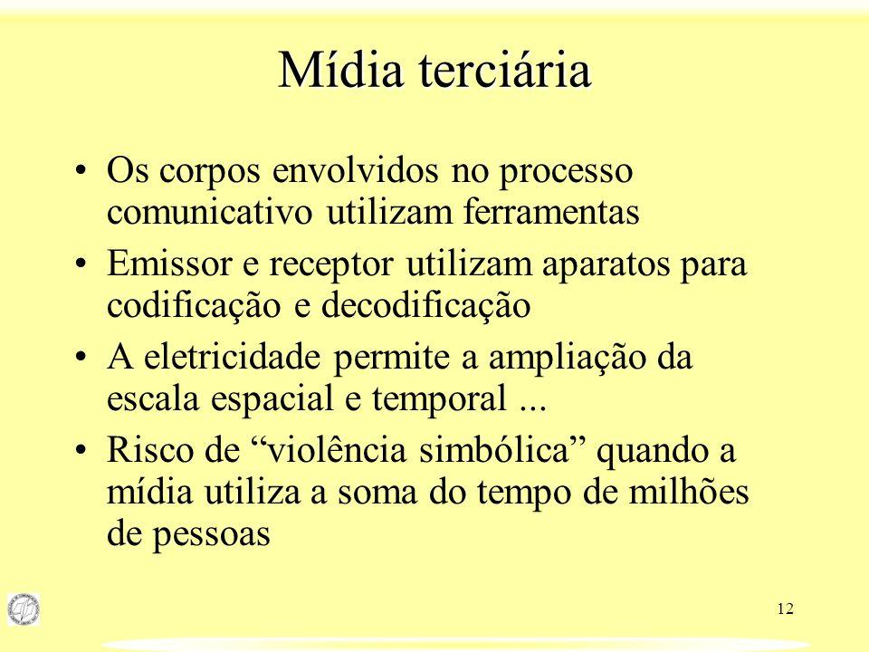 Mídia terciária Os corpos envolvidos no processo comunicativo utilizam ferramentas.