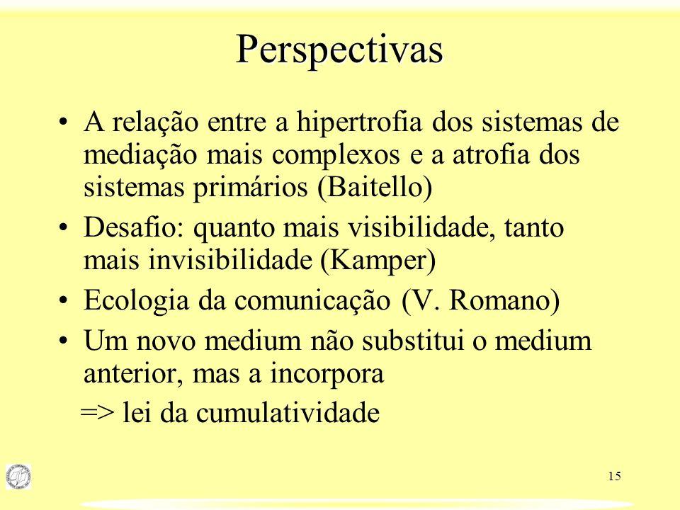 Perspectivas A relação entre a hipertrofia dos sistemas de mediação mais complexos e a atrofia dos sistemas primários (Baitello)