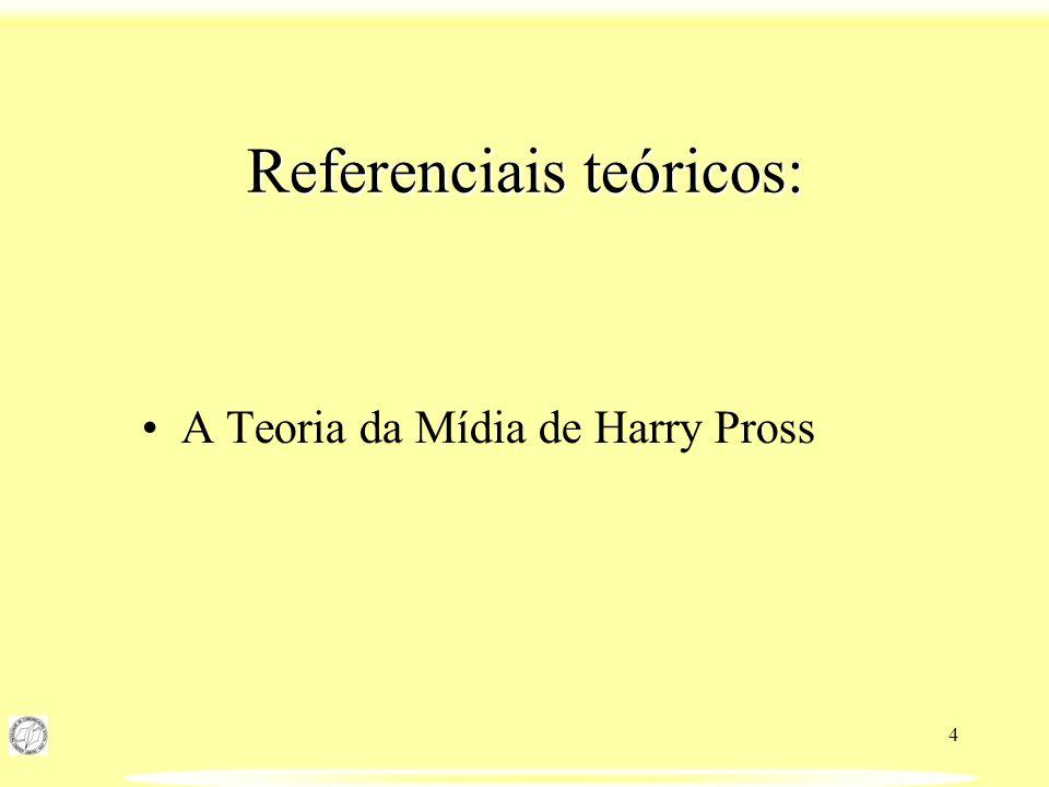 Referenciais teóricos: