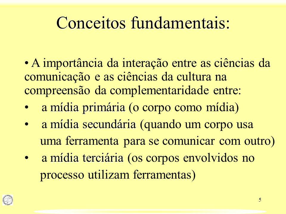 Conceitos fundamentais:
