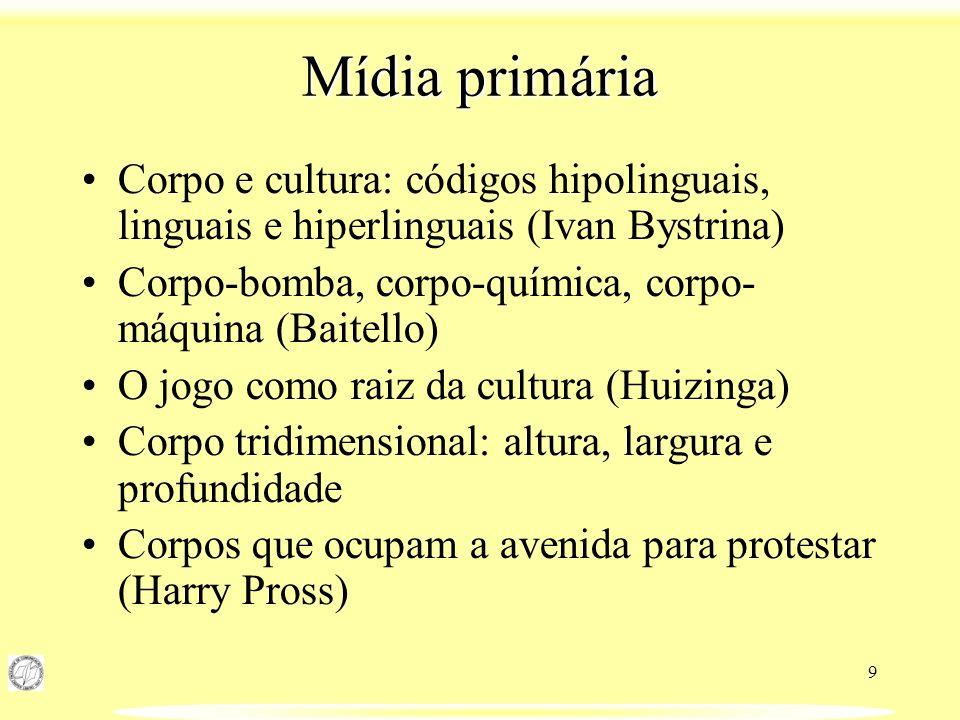 Mídia primária Corpo e cultura: códigos hipolinguais, linguais e hiperlinguais (Ivan Bystrina)