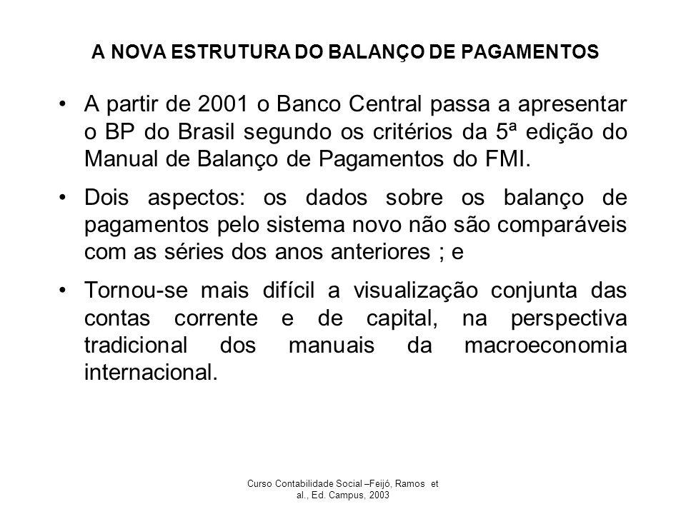 A NOVA ESTRUTURA DO BALANÇO DE PAGAMENTOS
