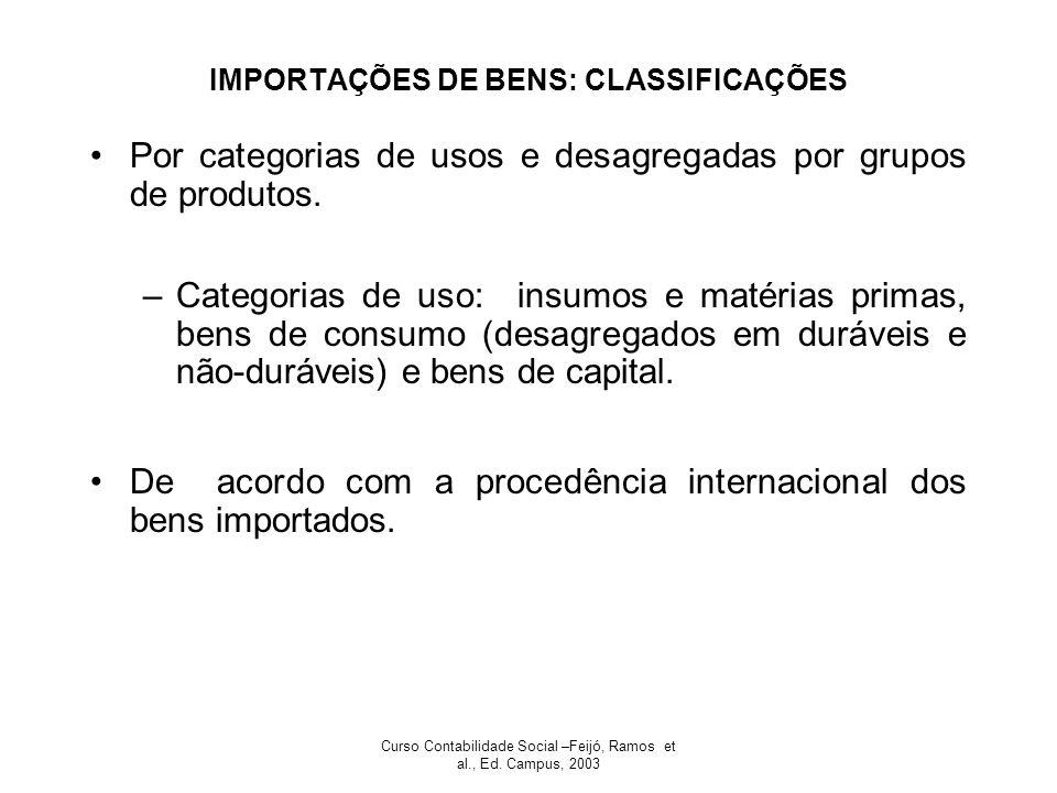 IMPORTAÇÕES DE BENS: CLASSIFICAÇÕES