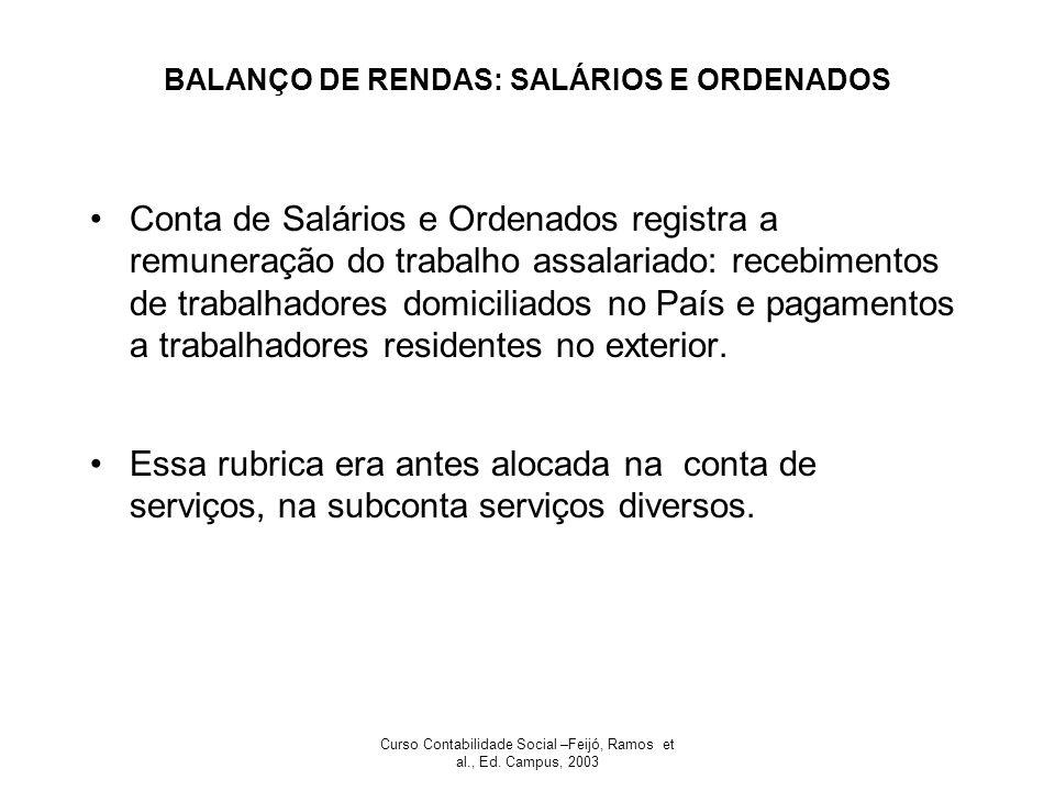 BALANÇO DE RENDAS: SALÁRIOS E ORDENADOS