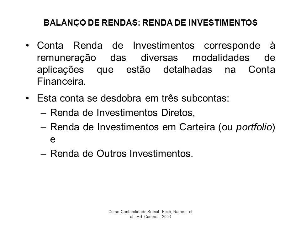 BALANÇO DE RENDAS: RENDA DE INVESTIMENTOS