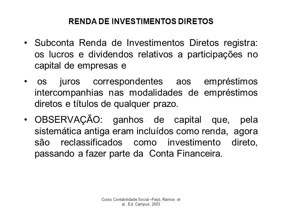 RENDA DE INVESTIMENTOS DIRETOS
